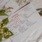 Jak robić notatki, które pomagają w nauce?